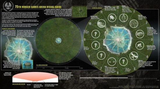 Hunger Games Catching Fire Arena Diagram