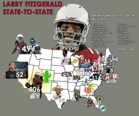 Fitz Us Catches Large Catch
